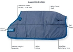 Horseware Vari-Layer Liner